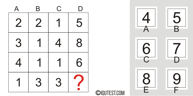 IQ Test - Example Question Series #1