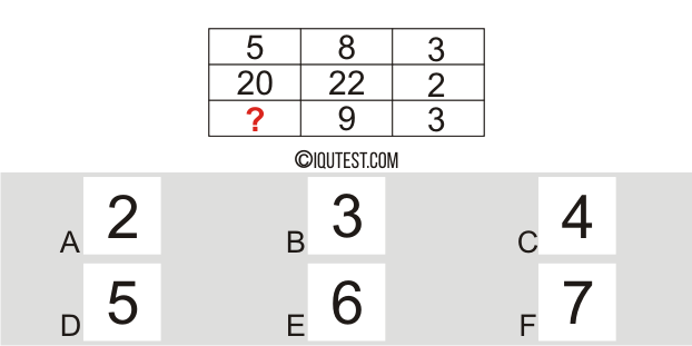 IQ Test - Example Question Numerical Test Number Matrices
